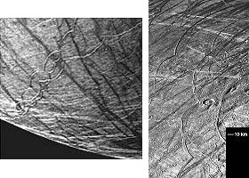 Cycloids on Europa