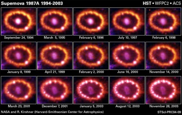 Changes in the equatorial ring of SN1987a over time.