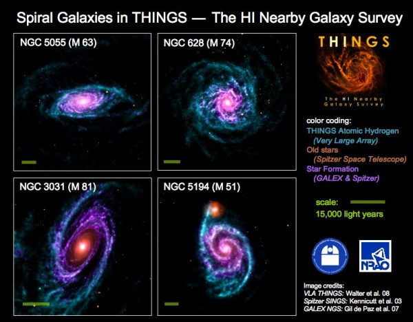 Spiral Galaxies in THINGS
