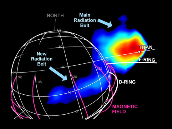 New radiation belt discovered on Saturn