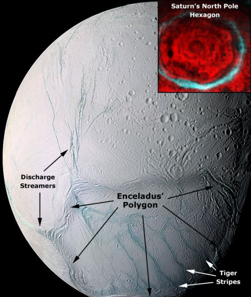 The southern region of Enceladus is shown here, emphasizing a polygonal feature encompassing the south polar hot spot and known as the South Polar Terrain (SPT). Inset is the Cassini Orbiter night-time infrared view of Saturn's weird hexagonal north pole structure.