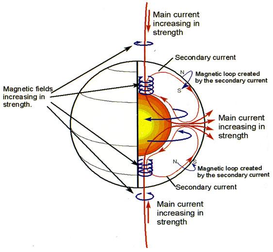 Solar-transformer.jpg
