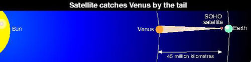 Satellite catches Venus by the tail