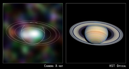 Saturn in x-ray and optical