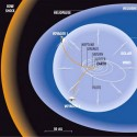 Voyager 1 reaches the termination shock